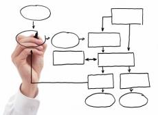 Conheça o Sistema de Workflow